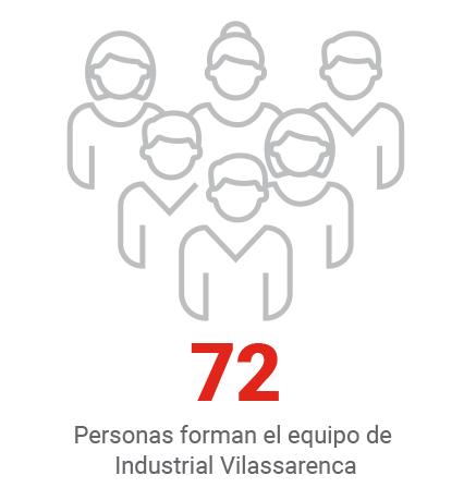 72-profesionales-industrial-vilassarenca-