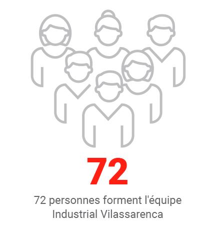 72-personas-FR